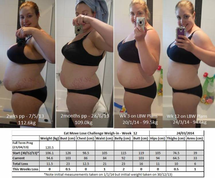 Mel's Weight Loss Update With Lose Baby Weight