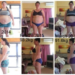 Lose Baby Weight- 20kg Loss