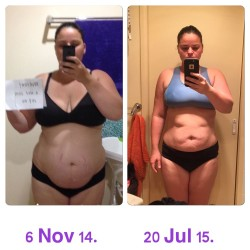 Lose Baby Weight- 14kg Loss