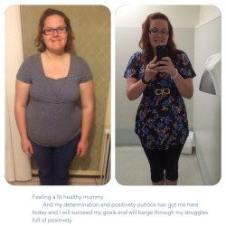Lose baby Weight 20kg Loss