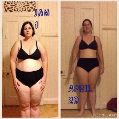 actrim 2 weight loss